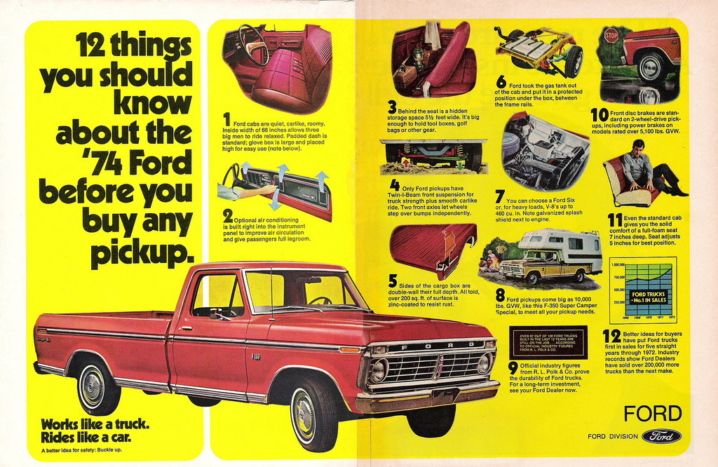 1974 Ford Truck Ad 01