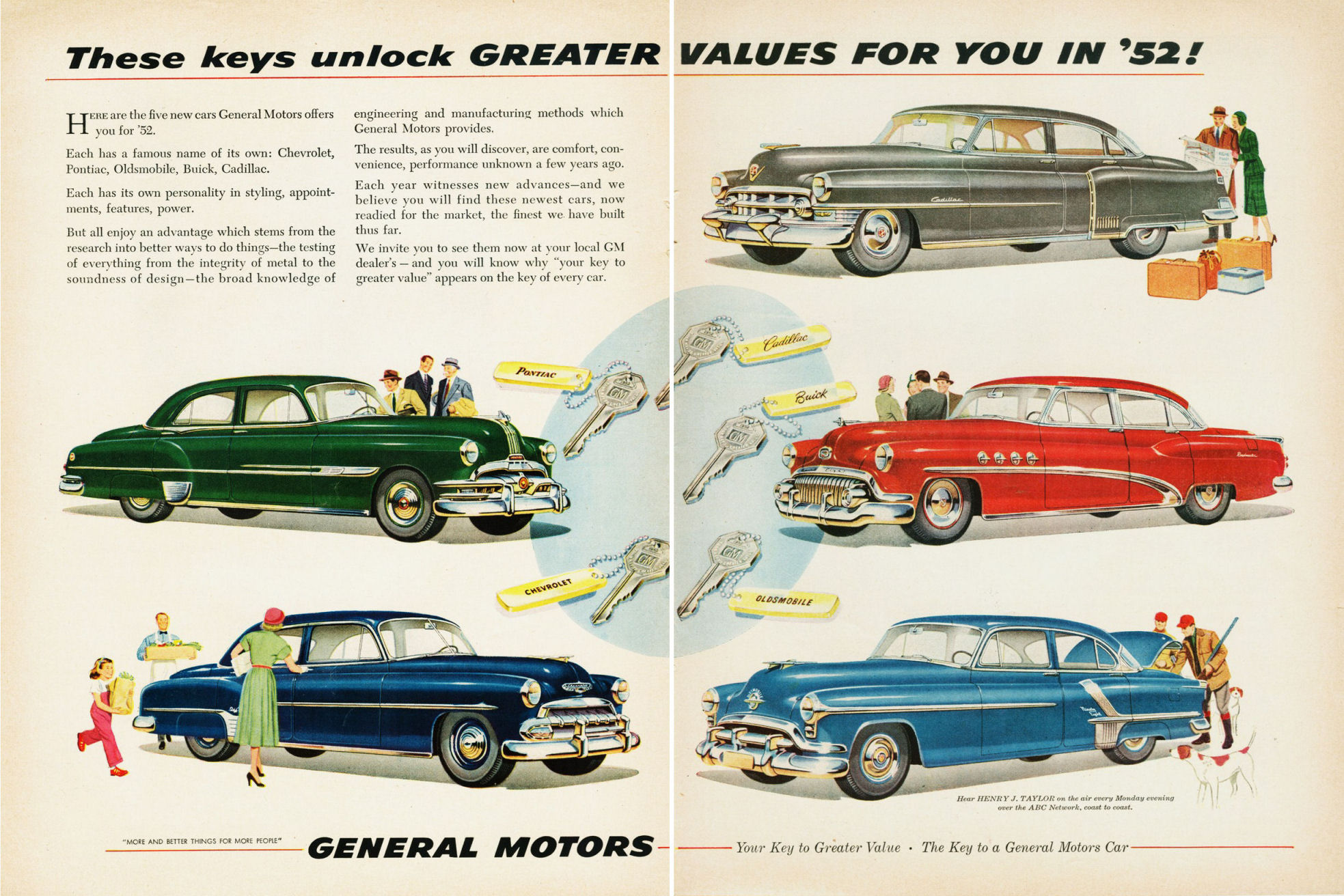 Directory Index: GM Corporate/1952