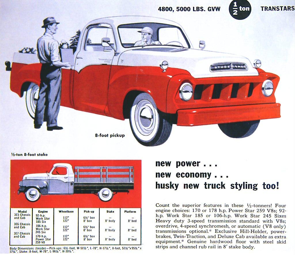 Postwar Studebakers - Page 79 — Car Forums at Edmunds com